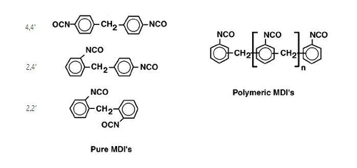 MDI isomers and polymer