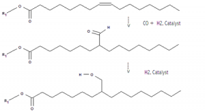 Hydroformylation and reduction of unsaturated triglyceride